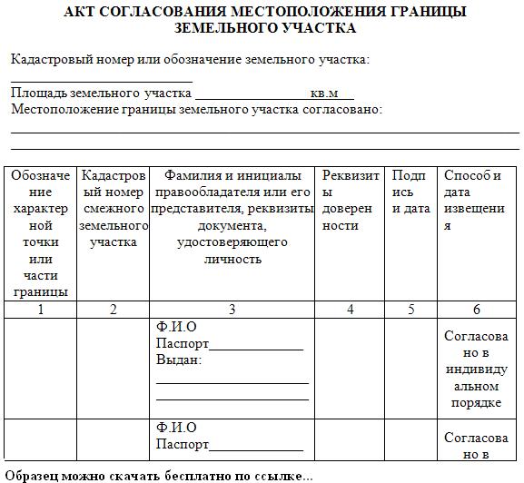 акт согласования границ земельного участка бланк скачать - фото 6
