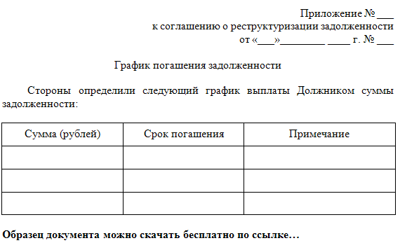 Образец соглашения о реструктуризации задолженности времени встречи