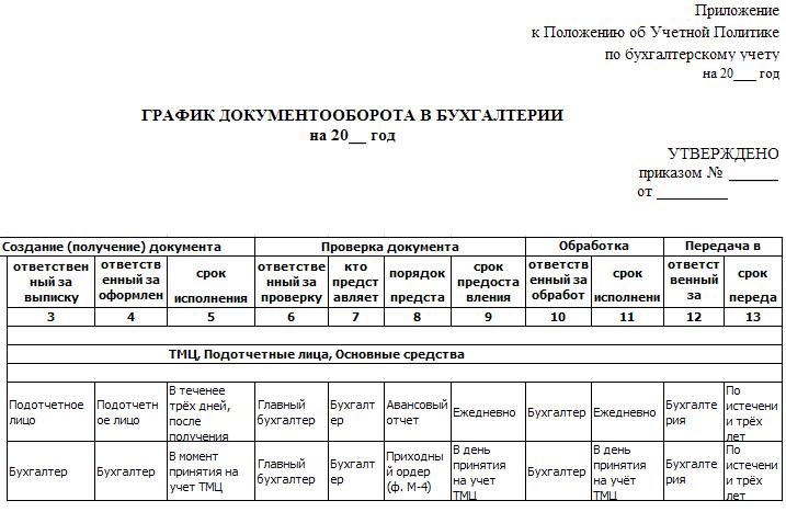 Бюджетный прогноз муниципального образования на долгосрочный период
