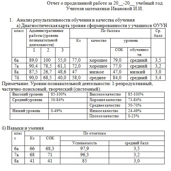 бланк аналитический отчет - фото 6