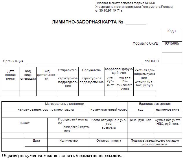 Лимитно-заборная карта форма м-8 пример заполнения скачать бесплатно