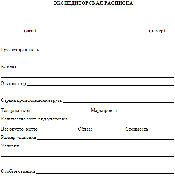Образцы расписок при передачи денег Расписка в получении денег. Образцы расписки о передаче