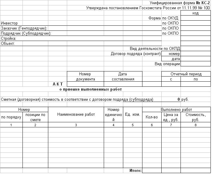 Акт КС-2 образец заполнения скачать бесплатно