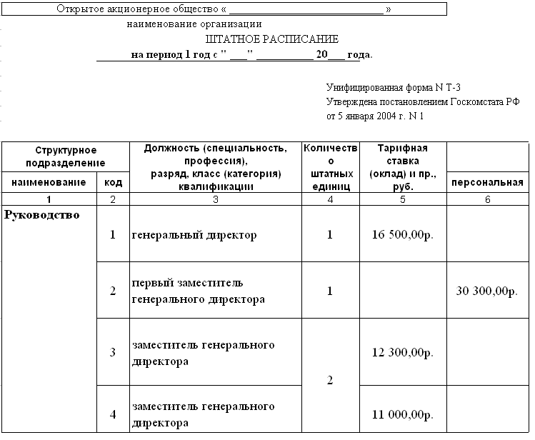 Форма Т-3 бланк скачать бесплатно